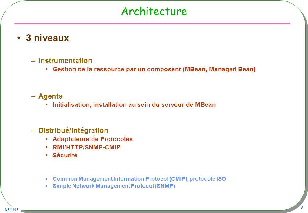 Architecture 3 niveaux Instrumentation Agents Distribué/intégration