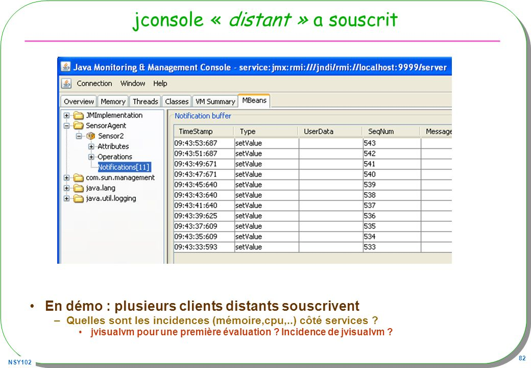 jconsole « distant » a souscrit
