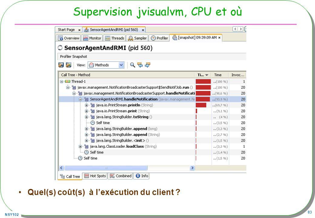 Supervision jvisualvm, CPU et où