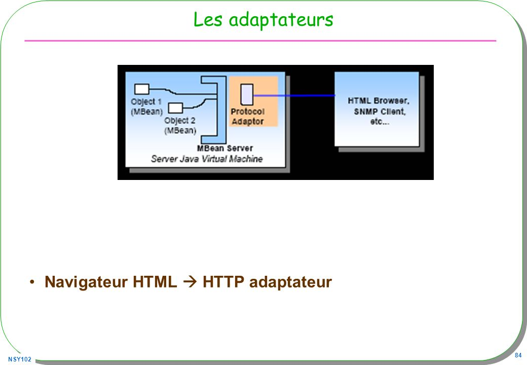 Les adaptateurs Navigateur HTML  HTTP adaptateur