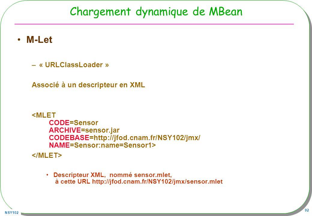 Chargement dynamique de MBean