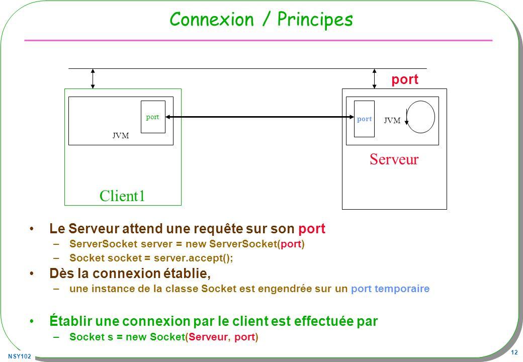 Connexion / Principes Serveur Client1 port