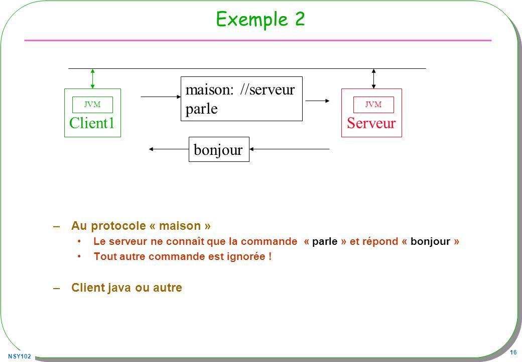 Exemple 2 maison: //serveur parle Client1 Serveur bonjour