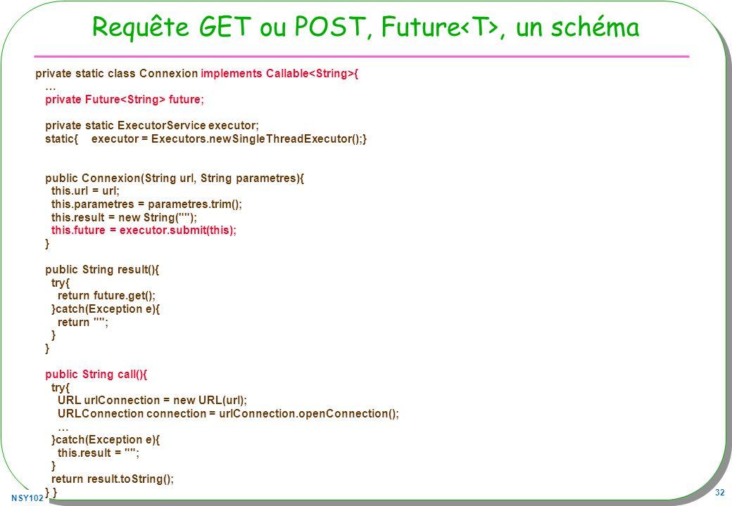 Requête GET ou POST, Future<T>, un schéma