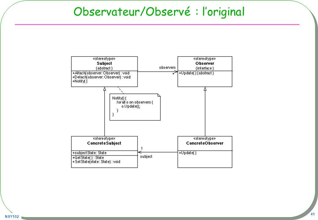 Observateur/Observé : l'original