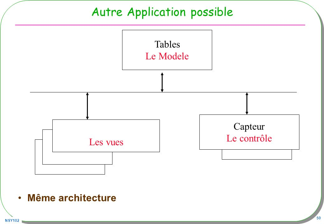 Autre Application possible