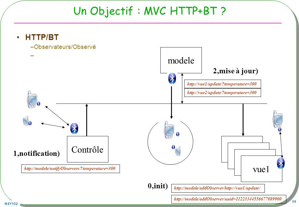 Un Objectif : MVC HTTP+BT
