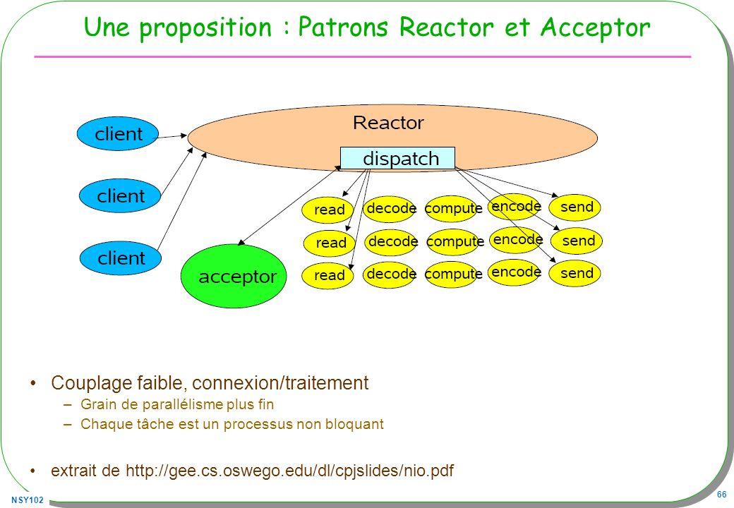Une proposition : Patrons Reactor et Acceptor