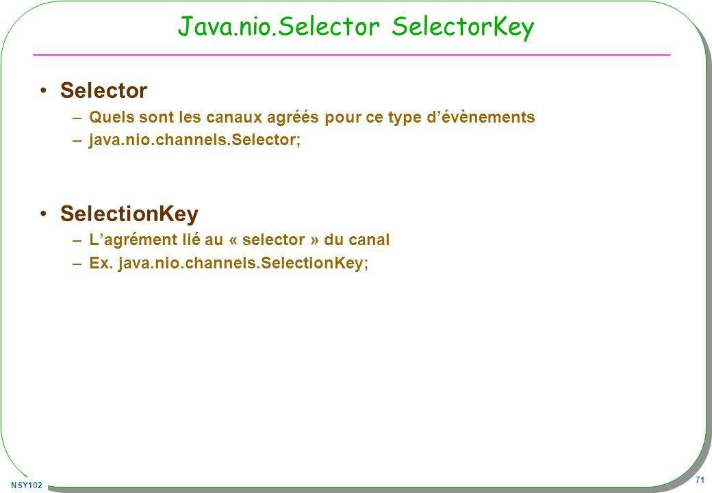 Java.nio.Selector SelectorKey