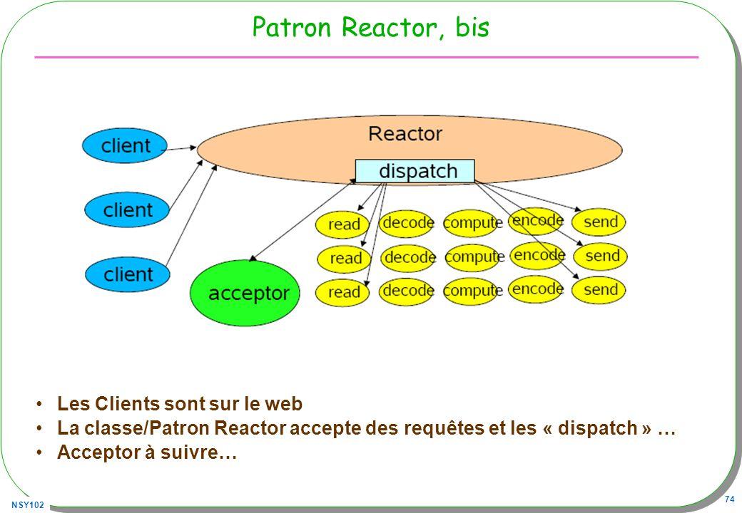 Patron Reactor, bis Les Clients sont sur le web