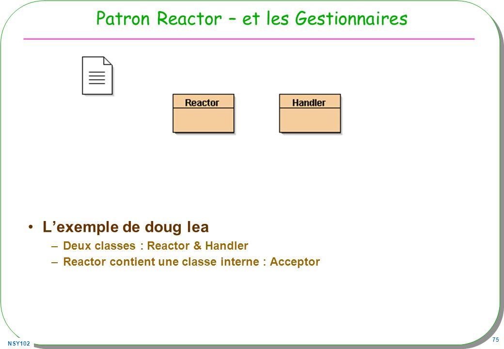 Patron Reactor – et les Gestionnaires