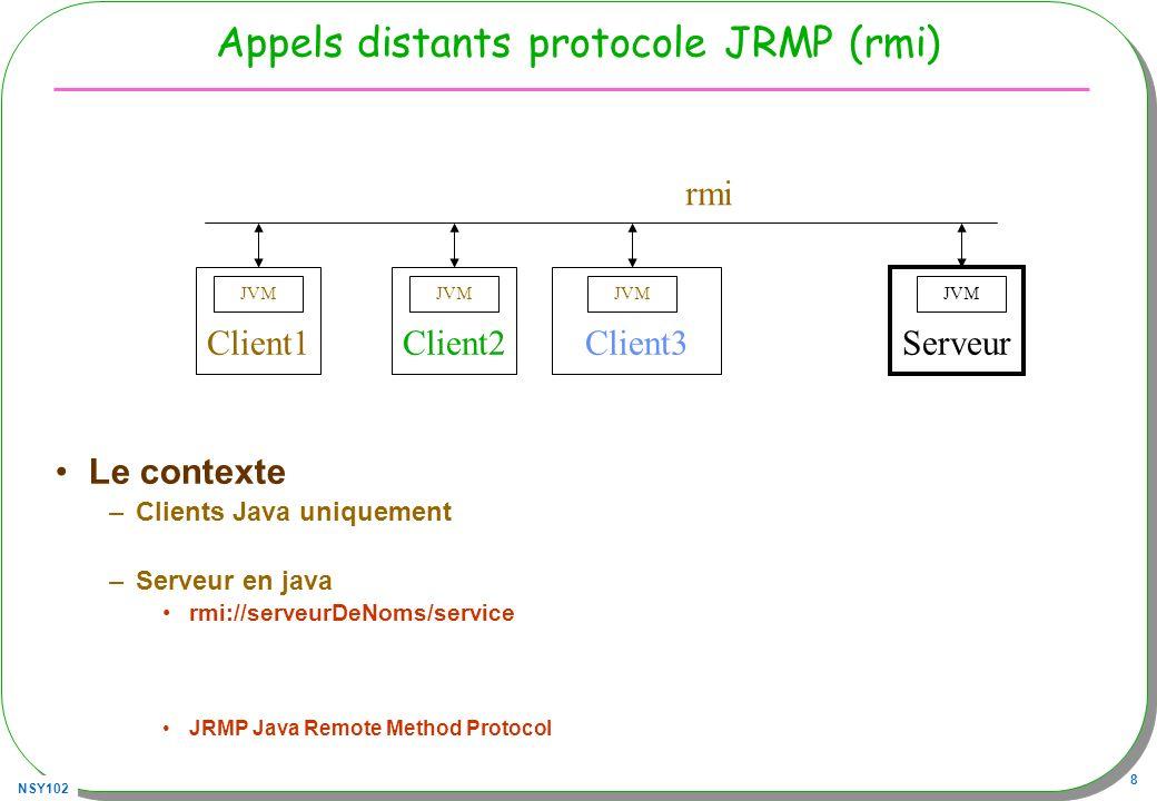 Appels distants protocole JRMP (rmi)