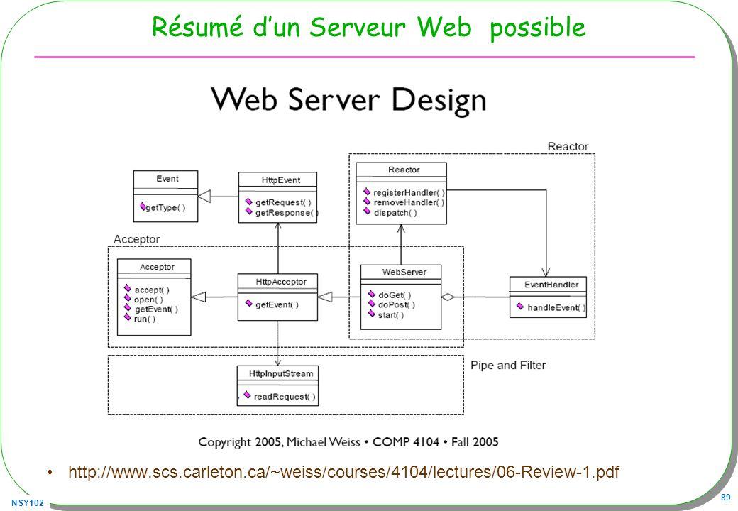 Résumé d'un Serveur Web possible