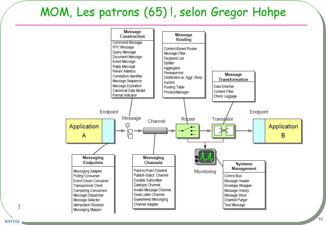 MOM, Les patrons (65) !, selon Gregor Hohpe