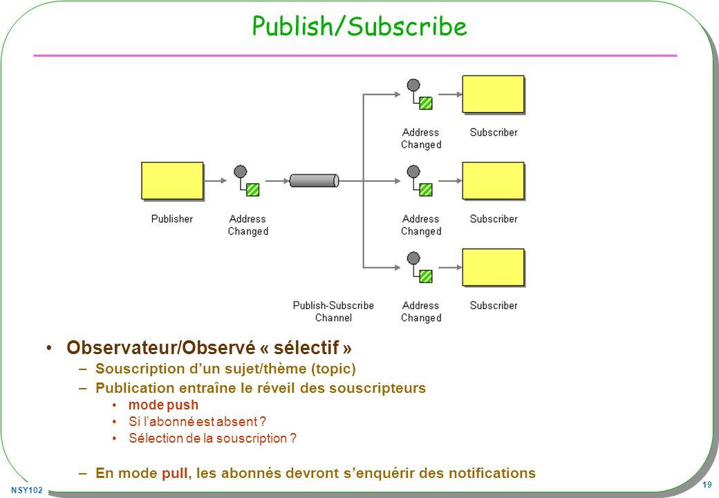 Publish/Subscribe Observateur/Observé « sélectif »
