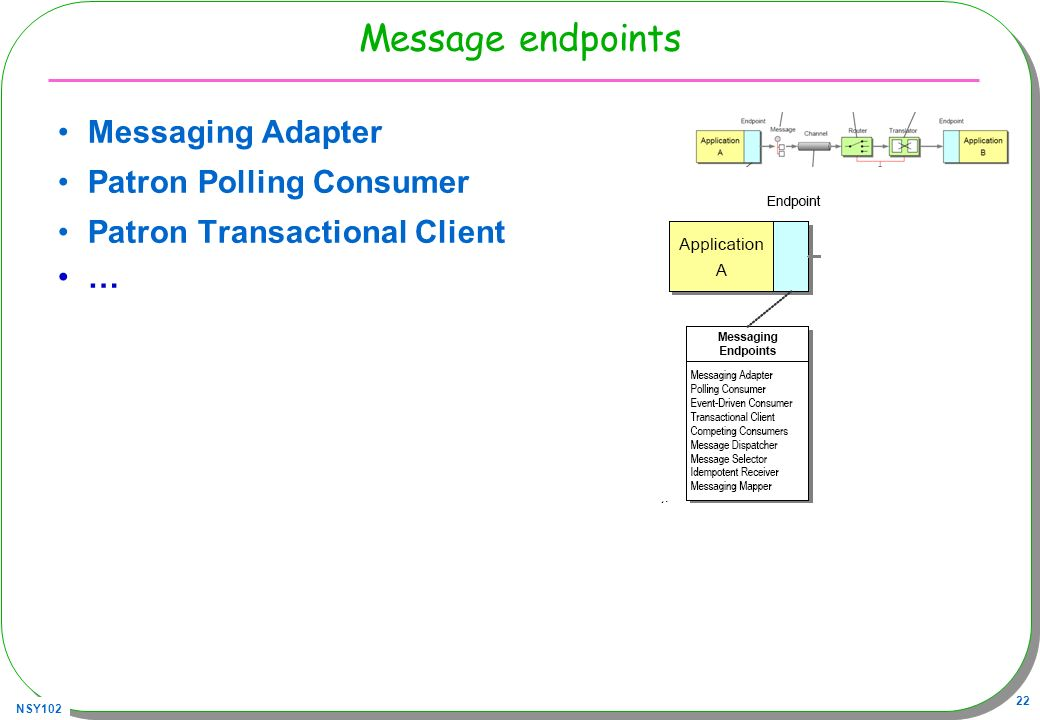 Message endpoints Messaging Adapter Patron Polling Consumer