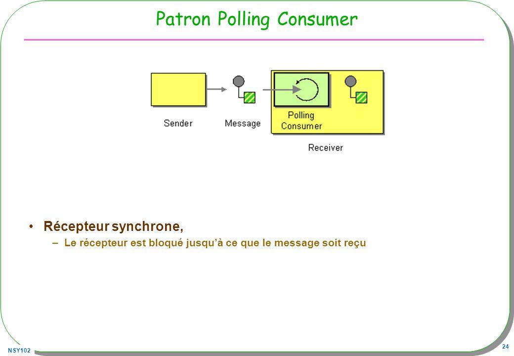 Patron Polling Consumer