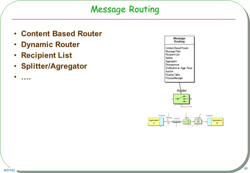 Message Routing Content Based Router Dynamic Router Recipient List