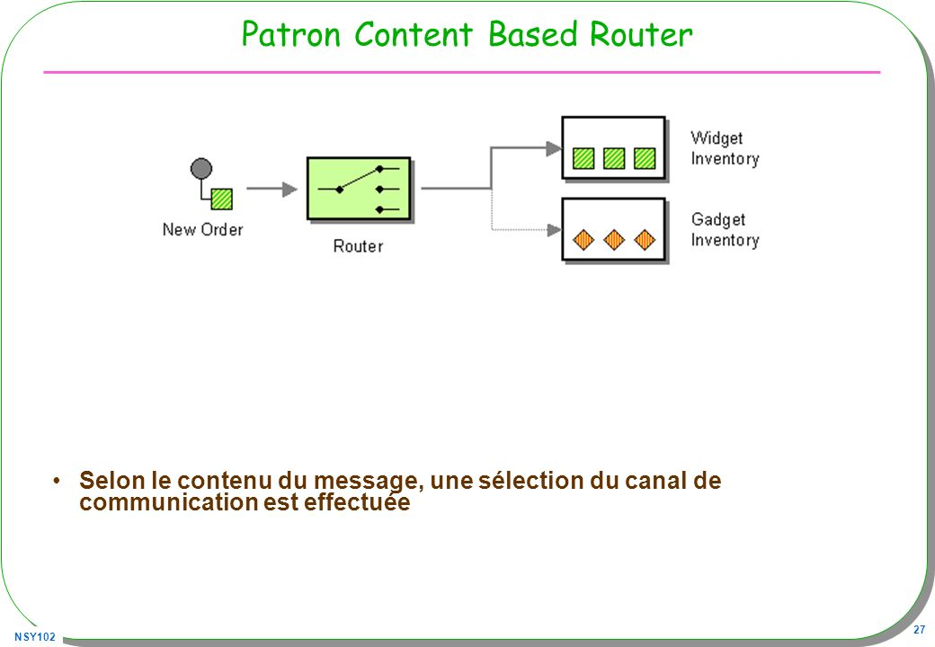 Patron Content Based Router