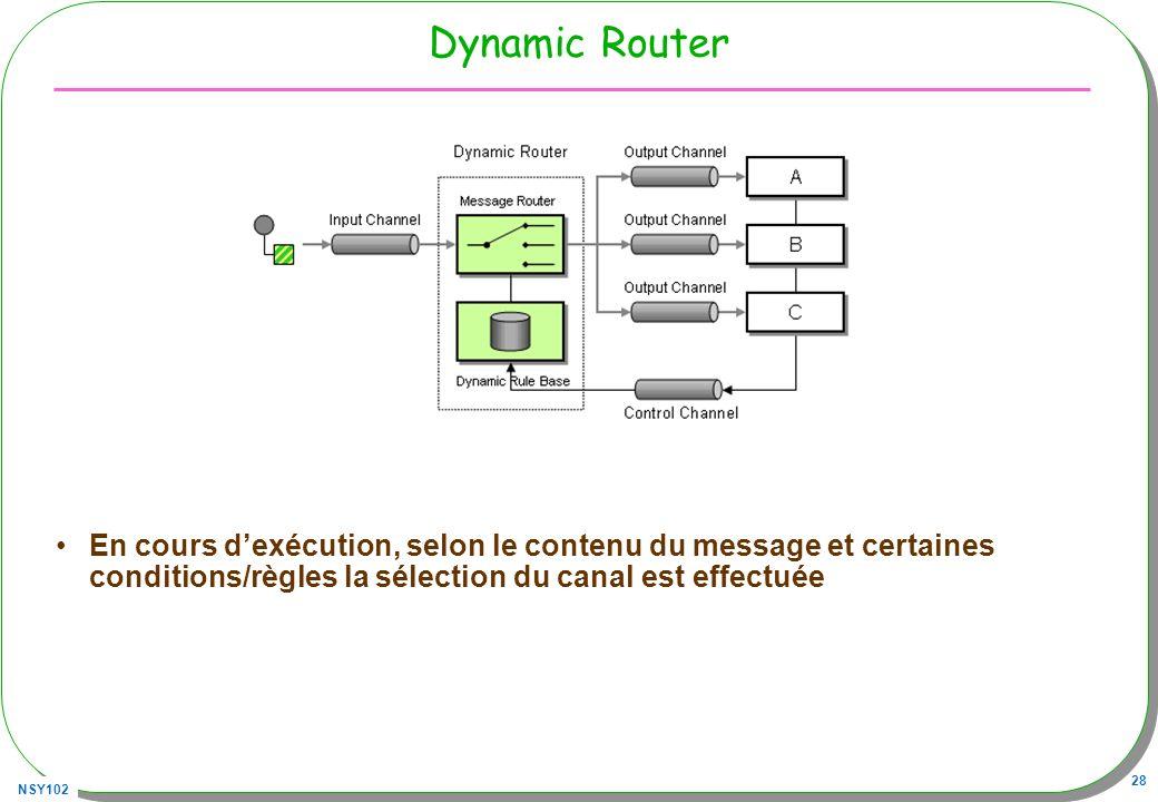 Dynamic Router En cours d'exécution, selon le contenu du message et certaines conditions/règles la sélection du canal est effectuée.