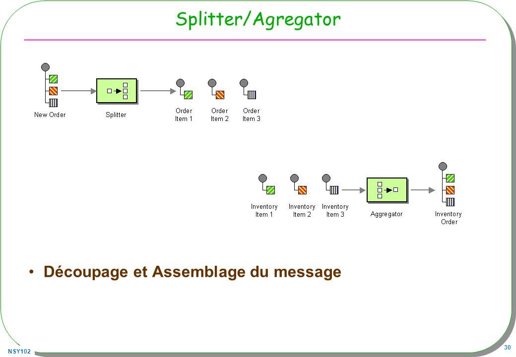 Splitter/Agregator Découpage et Assemblage du message
