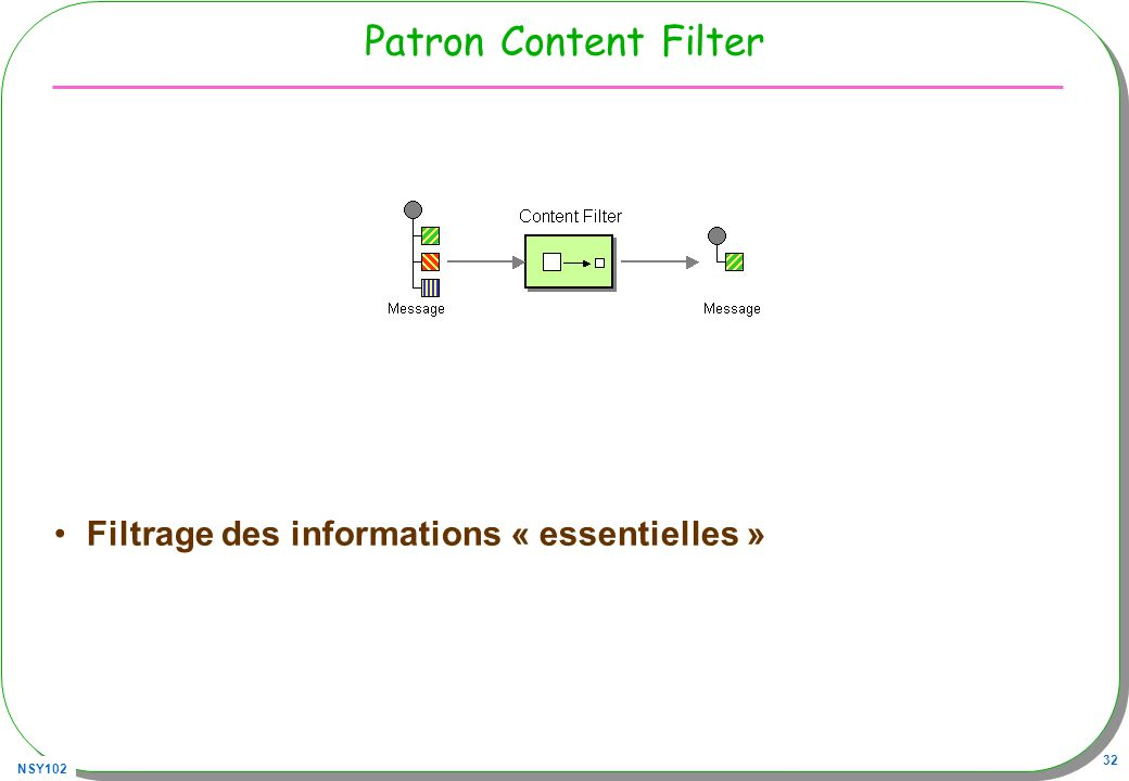 Patron Content Filter Filtrage des informations « essentielles »