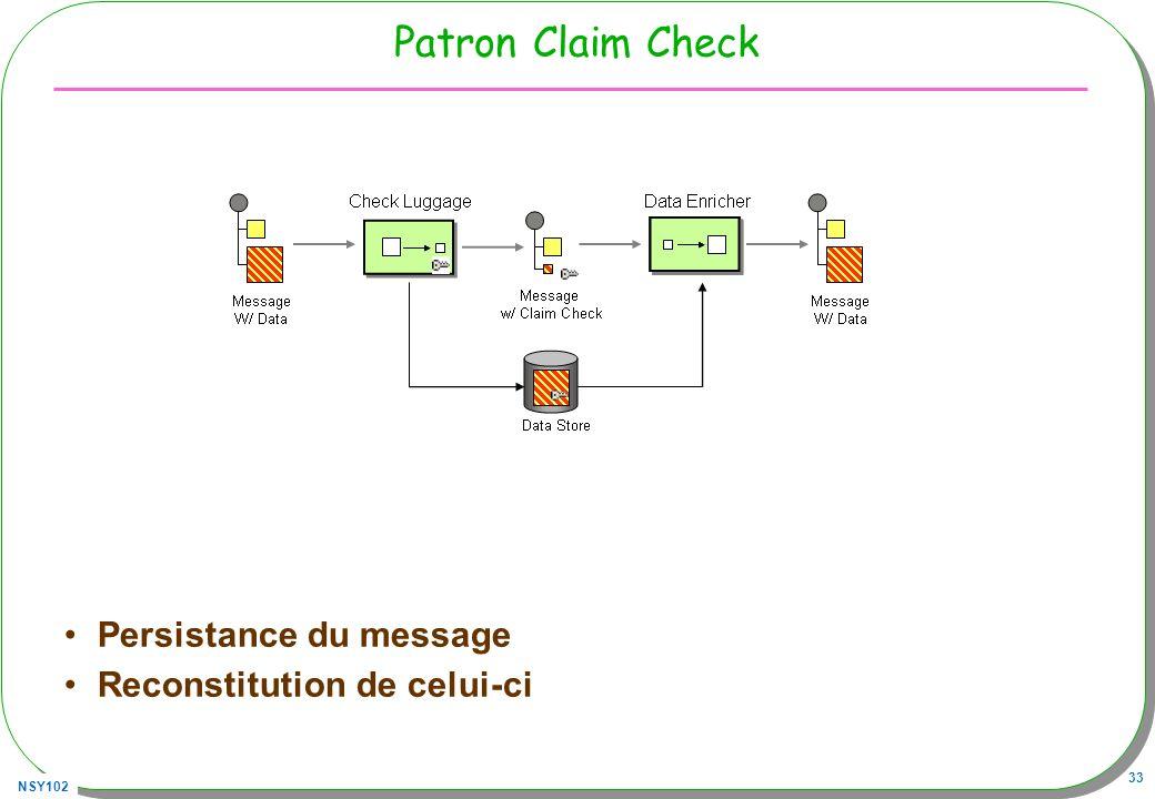 Patron Claim Check Persistance du message Reconstitution de celui-ci