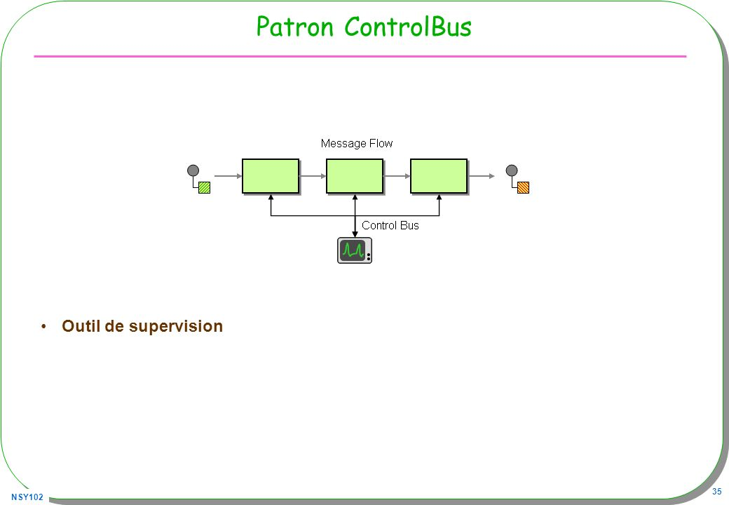 Patron ControlBus Outil de supervision
