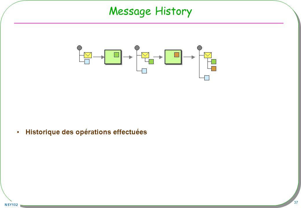 Message History Historique des opérations effectuées