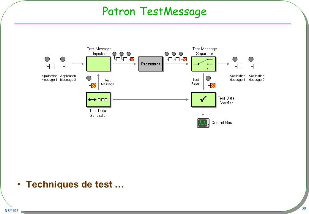Patron TestMessage Techniques de test …