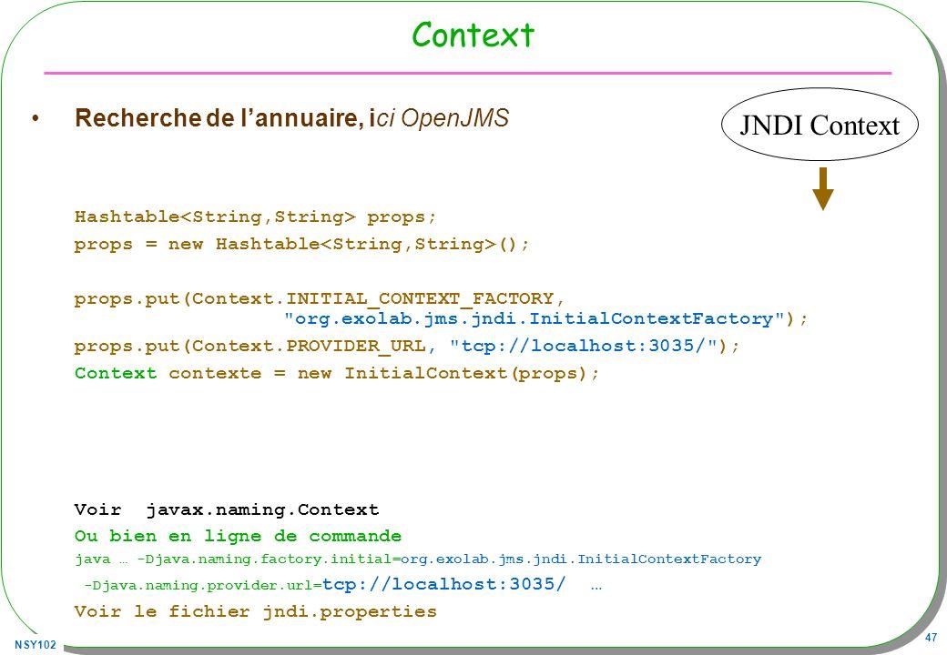Context JNDI Context Recherche de l'annuaire, ici OpenJMS
