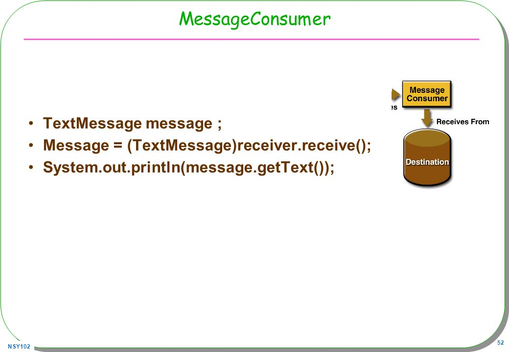 MessageConsumer TextMessage message ;