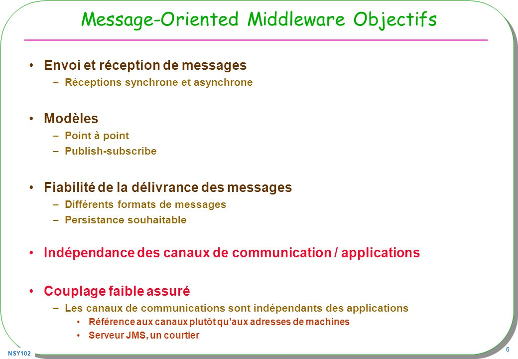 Message-Oriented Middleware Objectifs