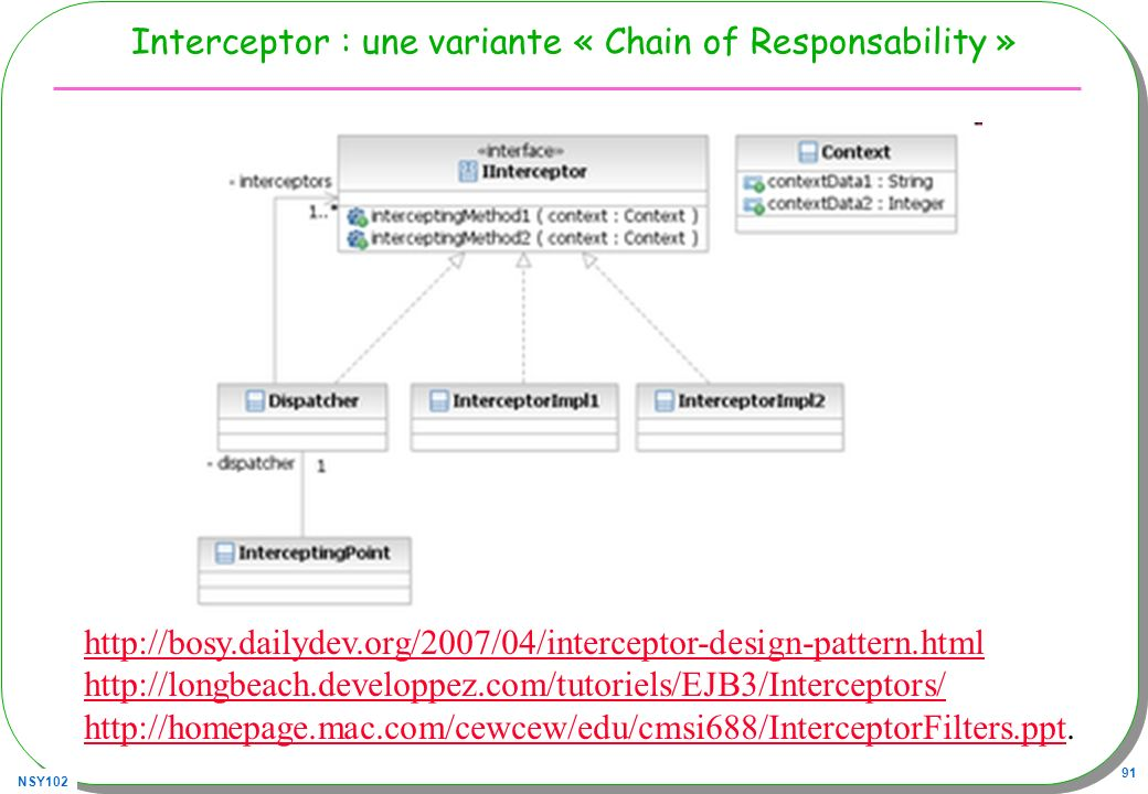 Interceptor : une variante « Chain of Responsability »