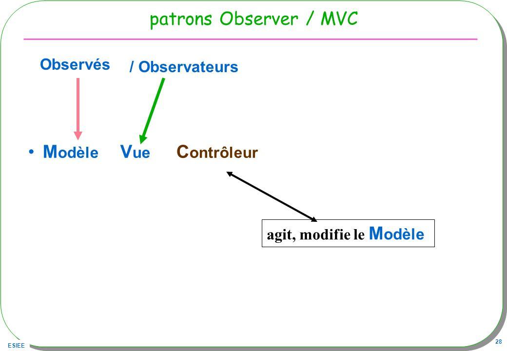 patrons Observer / MVC Modèle Vue Contrôleur Observés / Observateurs