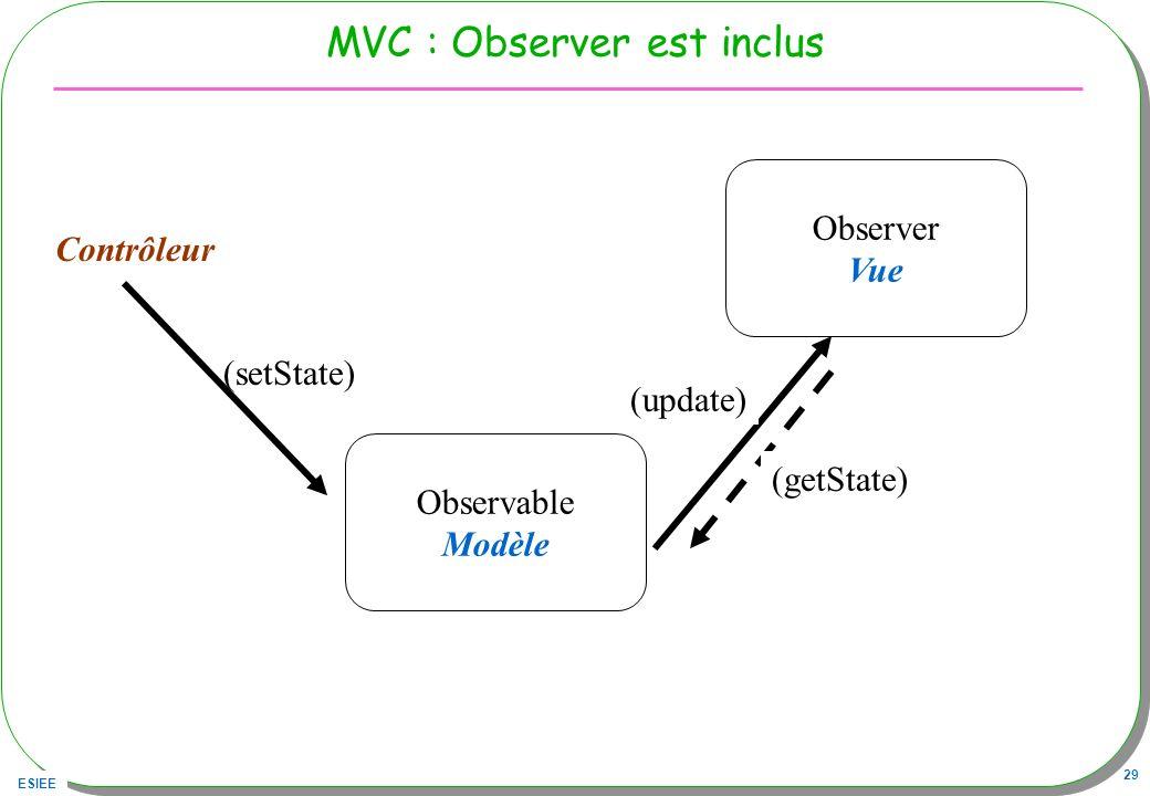 MVC : Observer est inclus