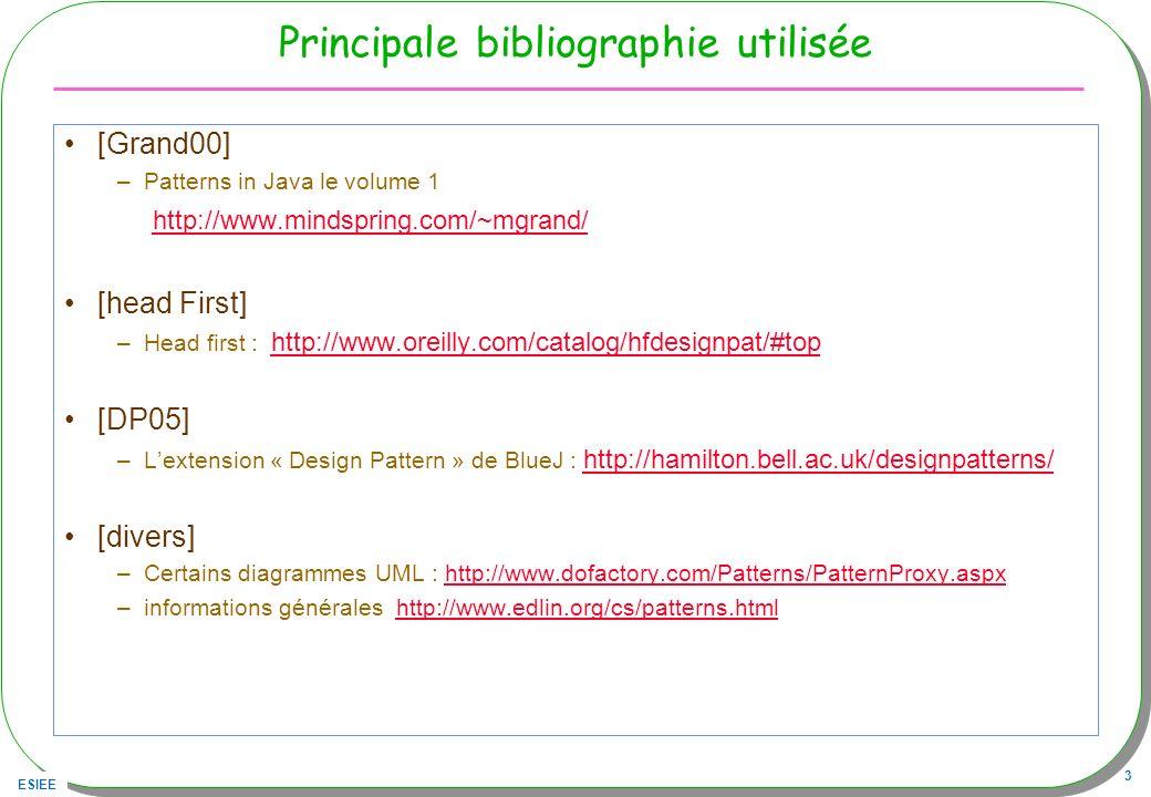 Principale bibliographie utilisée