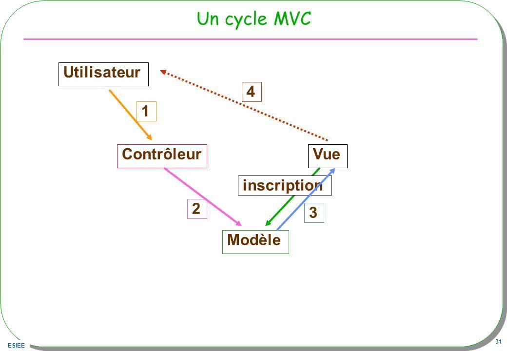 Un cycle MVC Utilisateur 4 1 Contrôleur Vue 2 inscription 3 Modèle