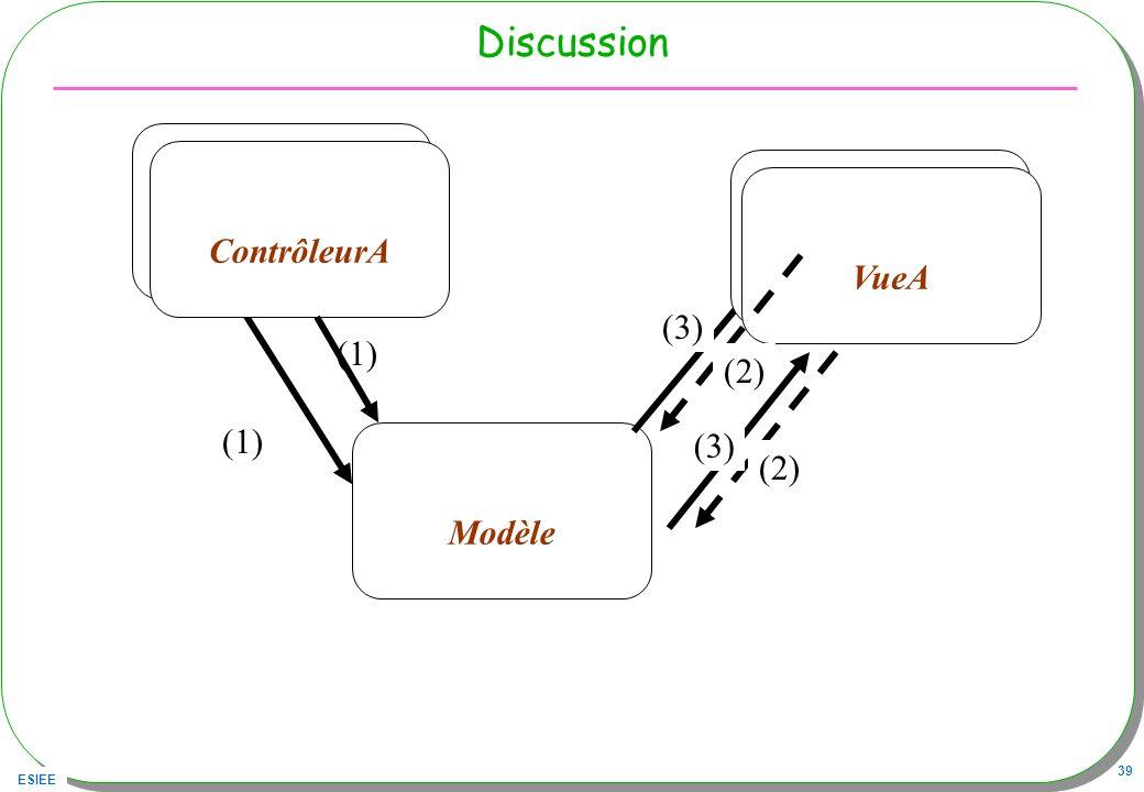Discussion Capteurs Contrôleur Histogramme ContrôleurA Vue VueA (3)