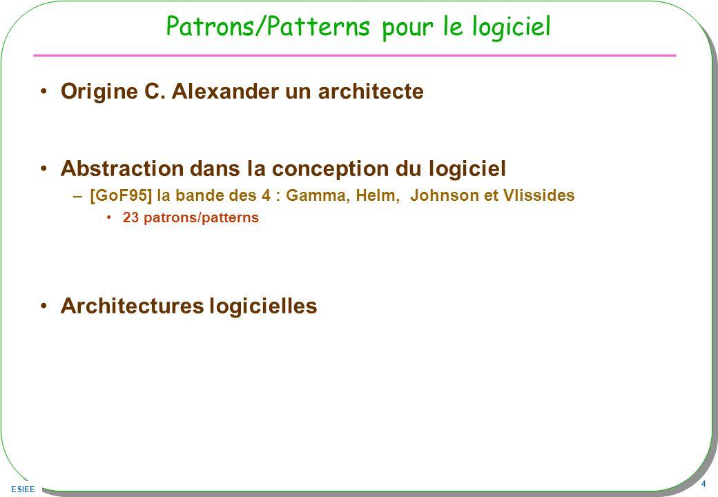 Patrons/Patterns pour le logiciel