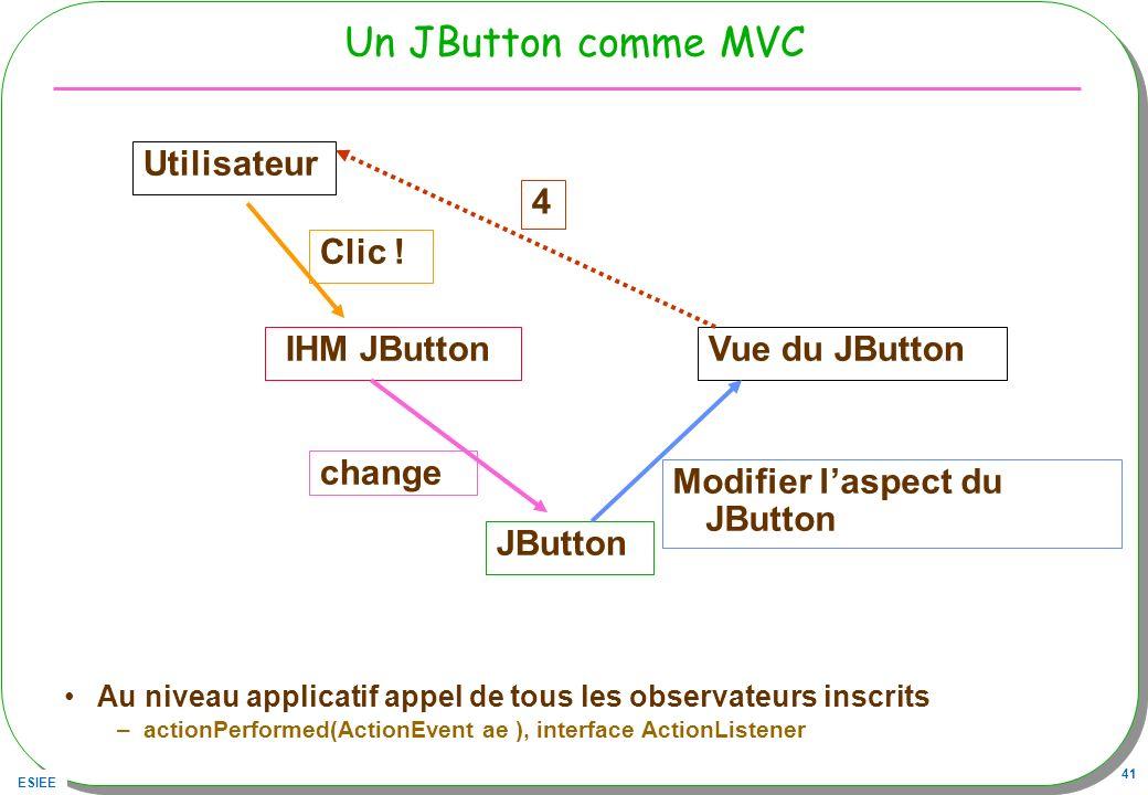 Un JButton comme MVC Utilisateur 4 Clic ! IHM JButton Vue du JButton