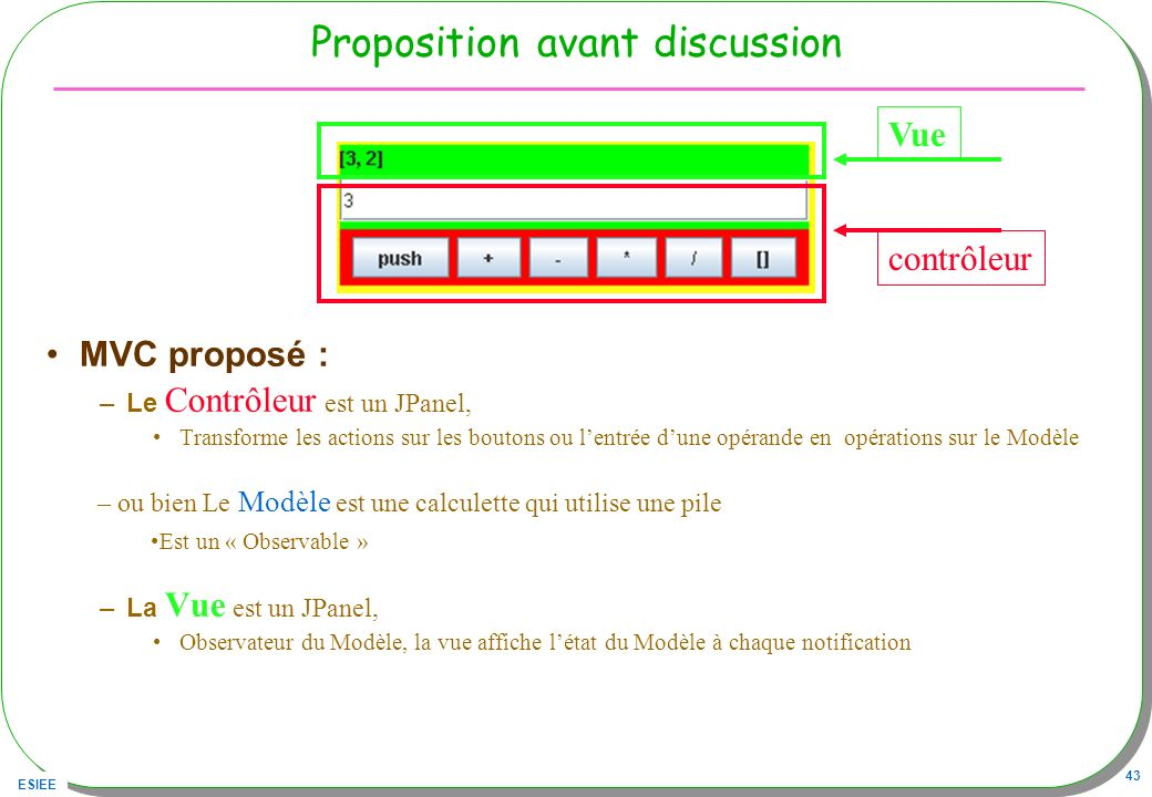 Proposition avant discussion