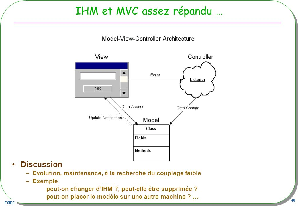 IHM et MVC assez répandu …