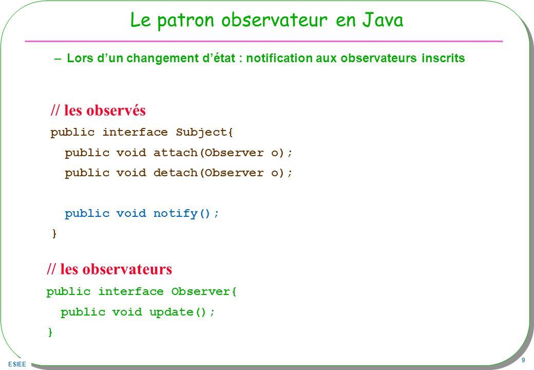 Le patron observateur en Java