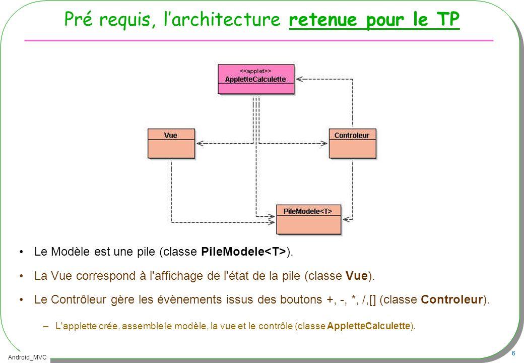 Pré requis, l'architecture retenue pour le TP
