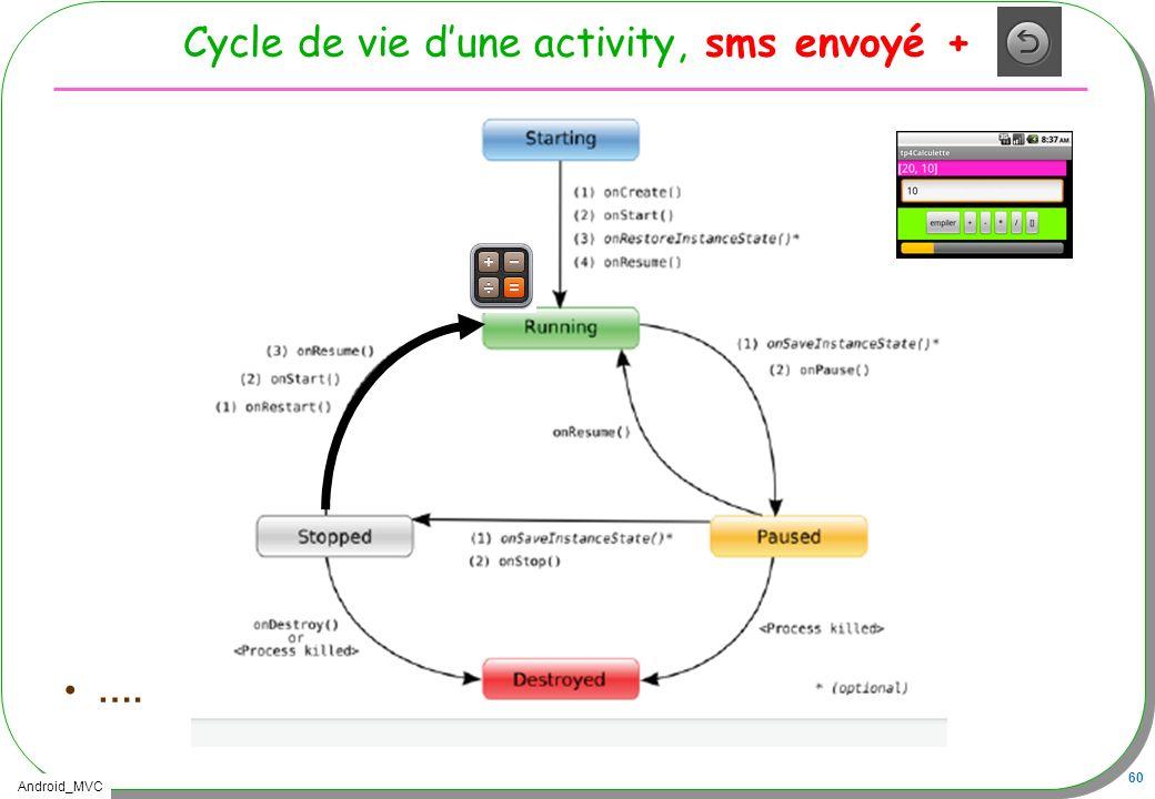 Cycle de vie d'une activity, sms envoyé +
