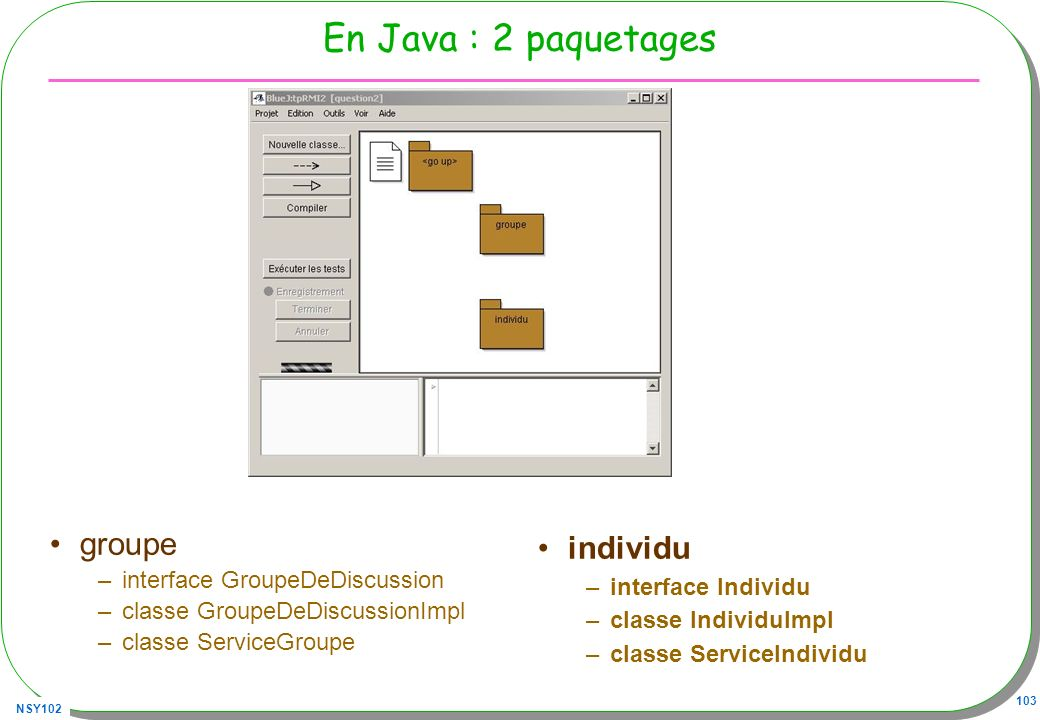 En Java : 2 paquetages groupe individu interface GroupeDeDiscussion