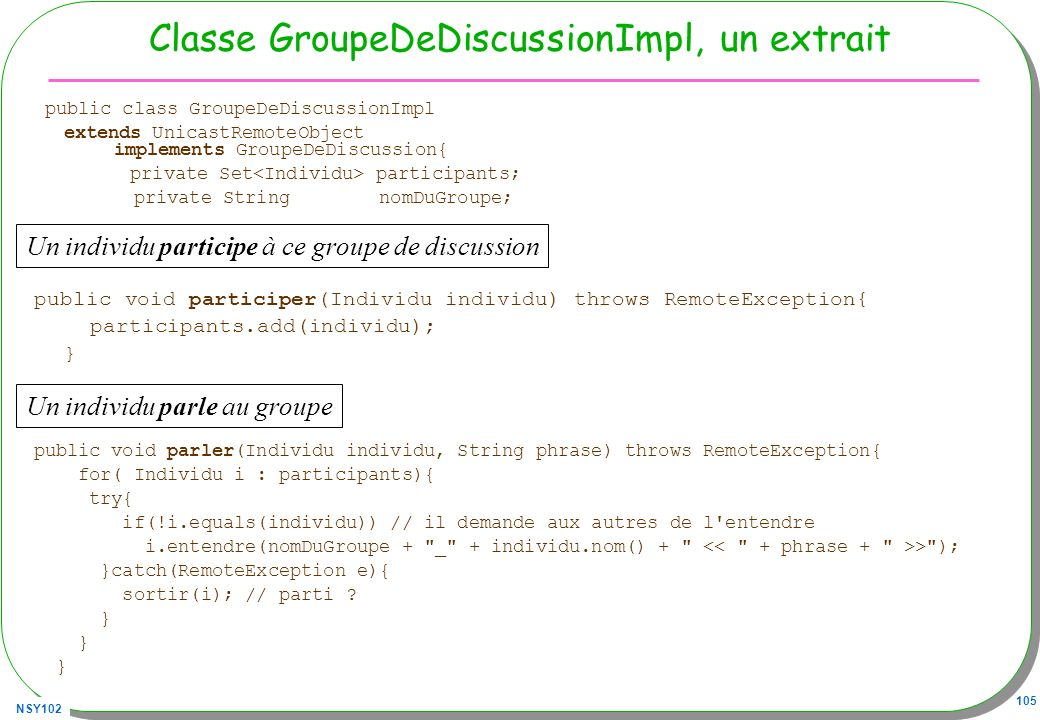 Classe GroupeDeDiscussionImpl, un extrait