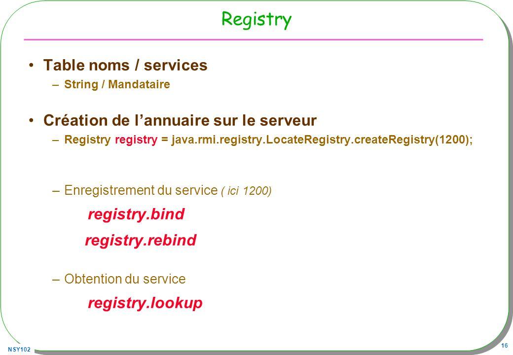 Registry registry.bind registry.rebind registry.lookup