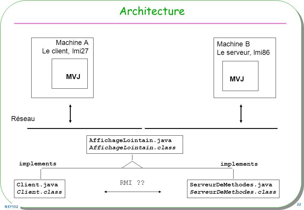 Architecture Machine A Machine B Le client, lmi27 Le serveur, lmi86